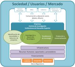 La Asociación Mexicana de Biología Sintética